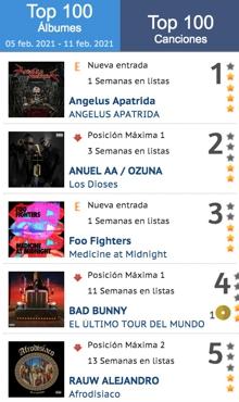 Lista de los discos más vendidos en España. Febrero 2021